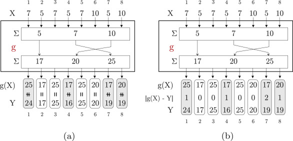 Essay word count calculator